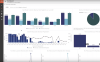 A screen presenting analytics and machine learning